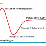 The Reaver Titan Hype Cycle